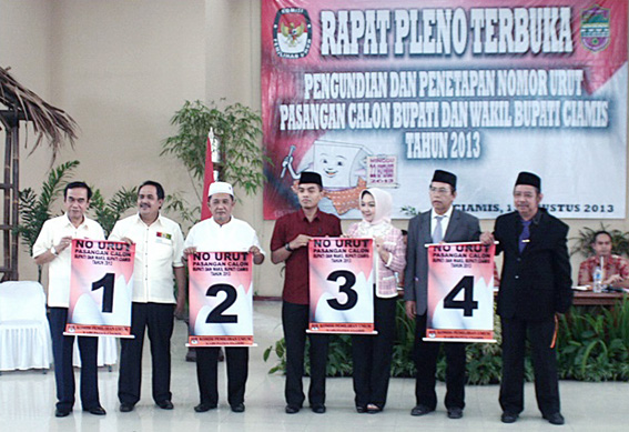 4 Pasangan Calon Bupati dan Wakil Bupati Ciamis Pada Pilkada Tahun 2013